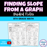 Finding Slope from Graphs - Rise over Run Guided Notes Lesson