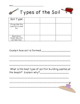 Types of Soil Graphic Organizer