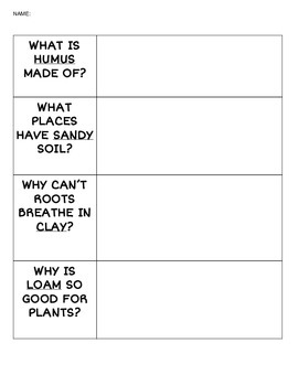 Types of Soil Nonfiction Article and Matching Questions