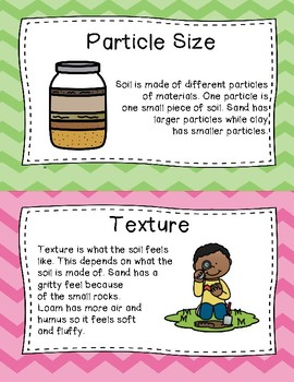 Types of Soil Posters
