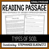 Types of Soil Reading Passage