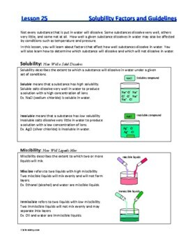 Types of Solutions; Saturated  Unsaturated..- Worksheets & Practice Questions