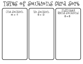 Types of Solutions Card Sort
