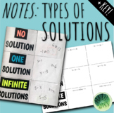 Types of Solutions Foldable Notes (Variables on Both Sides)