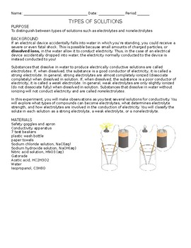 Types of Solutions Lab - Electrolytes vs Nonelectrolytes