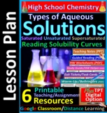 Types of Solutions, Solubility Curves  -  Guided Study Notes for Chemistry