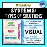 Types of Solutions to Systems of Equations Foldable