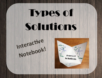 Types of Solutions to Systems of Equations Interactive Notebook Activity