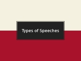 Types of Speeches PPT