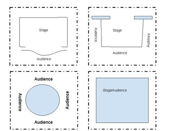 Types of Stages Foldable for Interactive Notebook
