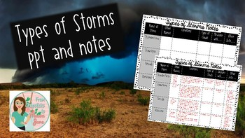 Types of Storms Powerpoint and Notes