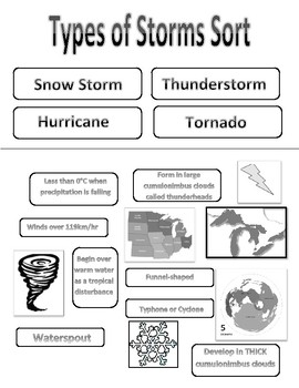 Types of Storms Sort