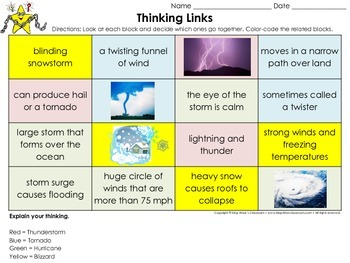 Types of Storms Thinking Links - Thunderstorm Hurricane Tornado Blizzard