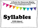 Types of Syllables