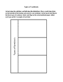Types of Symbiosis Flip Book for Interactive Notebook