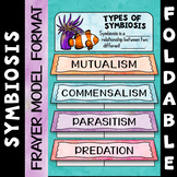 Symbiosis Foldable - Frayer Model Format - Great for Interactive Notebooks