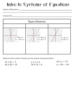 Types of Systems of Equations