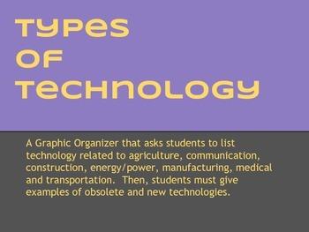 Types of Technology Graphic Organizer - Grades 6-9