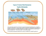 Types of Tectonic Plate Boundaries: Worksheet