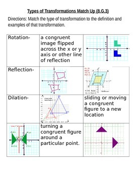 Types of Transformations Match Up