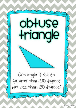 Types of Triangle Posters