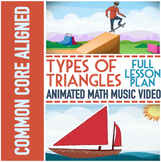 TYPES OF TRIANGLES: Classifying Triangles with Triangles G