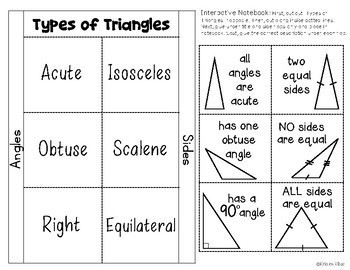 Types of Triangles Flap Book and Interactive Notebook Activity