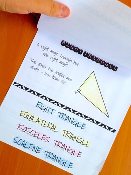 Types of Triangles Flip Book