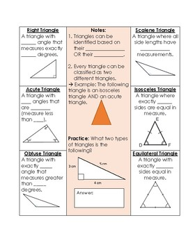 Angles of triangles notes teaching resources teachers pay teachers types of triangles notes types of triangles notes fandeluxe Choice Image