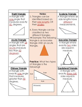 Types of Triangles Notes