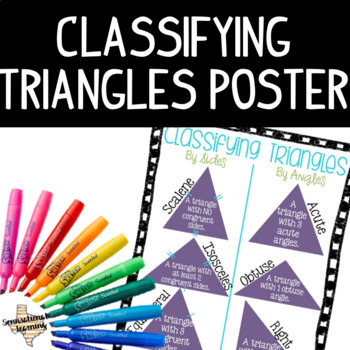 Types Of Triangles Poster By Otastic Learning Tpt