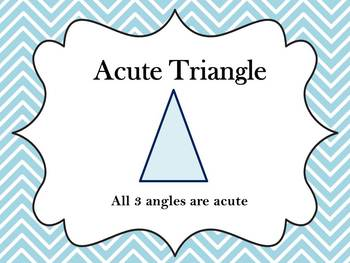 Types of Triangles PowerPoint/Posters