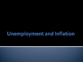 Types of Unemployment / Inflation Tradeoff / Phillips Curv
