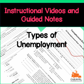 Types of Unemployment Instructional Videos, Guided Notes,