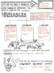 Types of Variables Sketchnotes