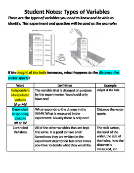 Types of Variables Student Notes