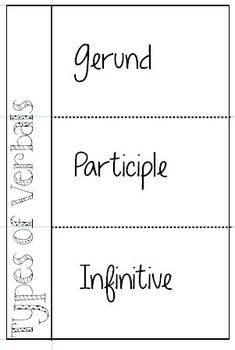 Types of Verbals Foldable