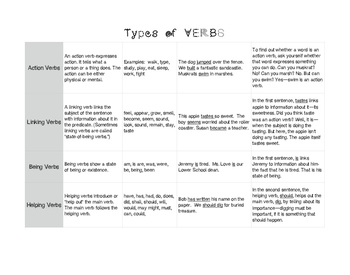 Types of Verbs Chart