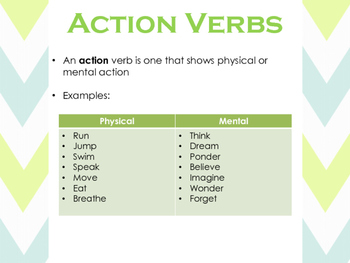 Types of Verbs Powerpoint (Action, Linking and Helping)
