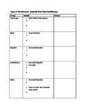 Types of Vertebrates Graphic Organizer- 3-5th grade