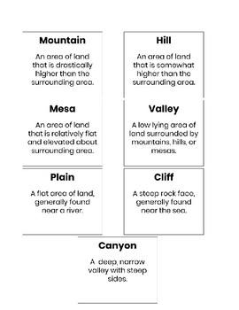 Types of Vertical Landforms - Definintion Cards