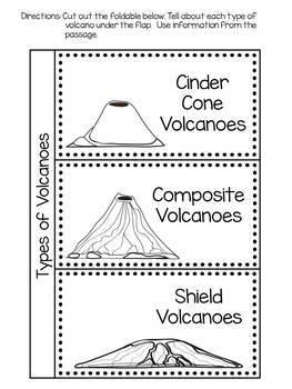 Types of Volcanoes: Mini-Unit