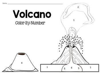 Types of Volcanoes BUNDLE