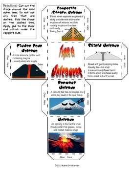 Types of Volcanoes Cube