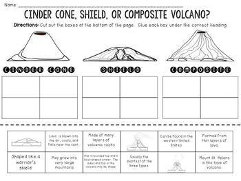 Volcanoes Cut and Paste Sorting Activity
