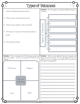 Types of Volcanoes Differentiated Reading Comprehension Passages & Questions