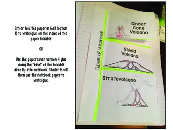 Types of Volcanoes Foldable