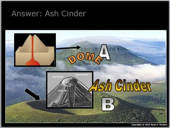 Types of Volcanoes Lesson