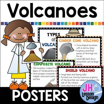 Types of Volcanoes Posters