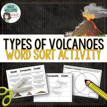 Types of Volcanoes Word Sort Activity